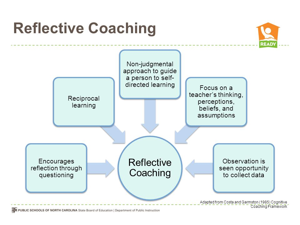 Tips for Successful Coaching Provide Positive Feedback –Specific and genuine Integrity Builds Trust –Be honest –Stick to the facts – DOCUMENT!.