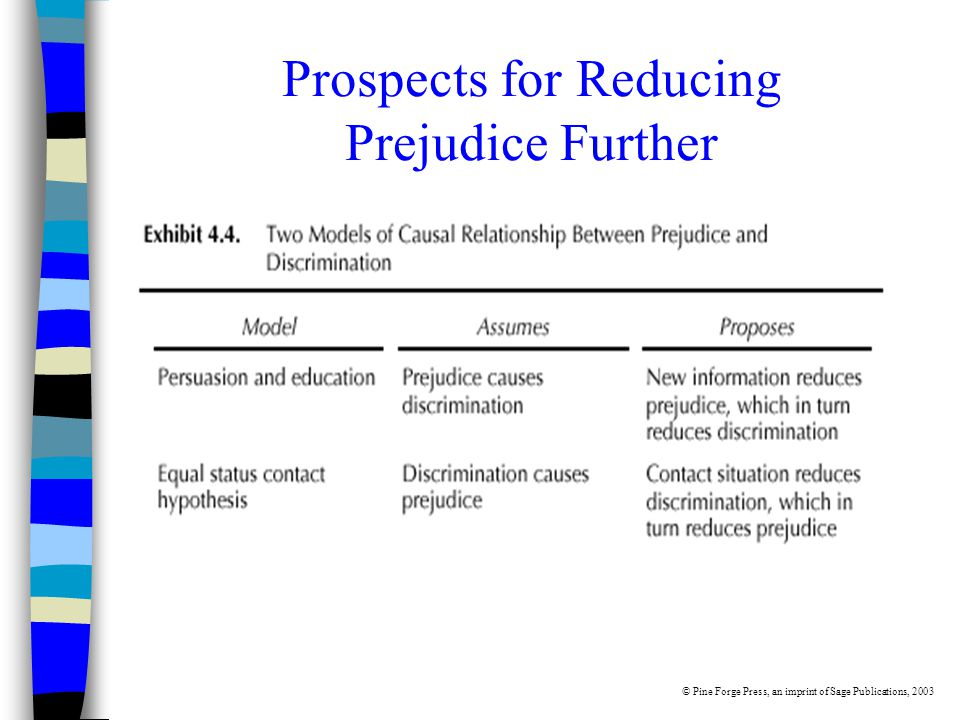 Prospects for Reducing Prejudice Further