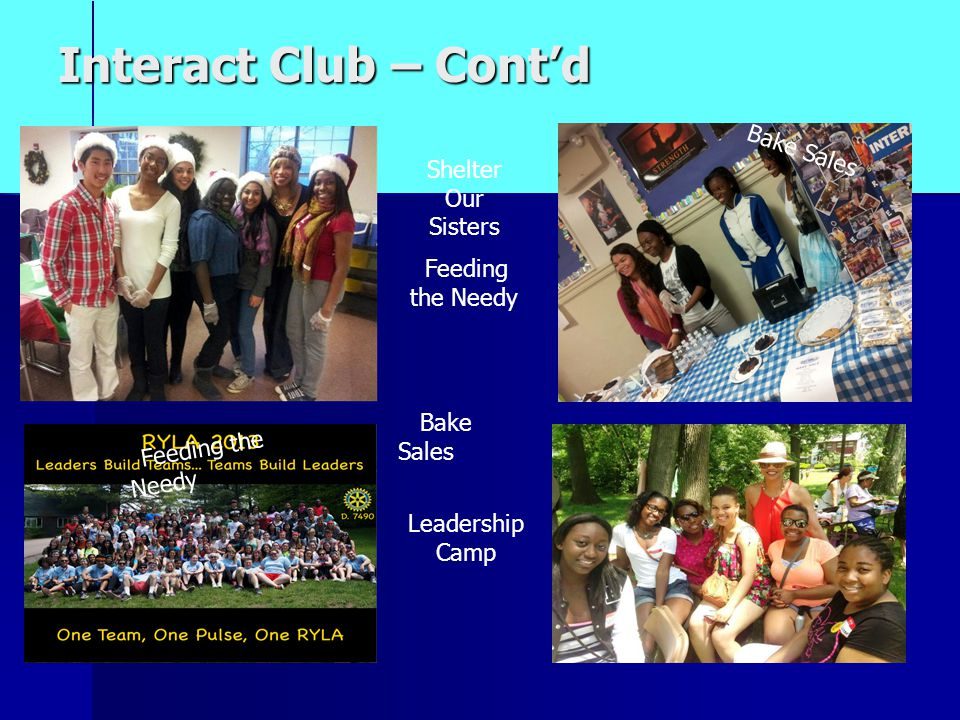 Interact Club – Cont'd Feeding the Needy Bake Sales Leadership Camp Feeding the Needy Bake Sales Leadership Camp Shelter Our Sisters