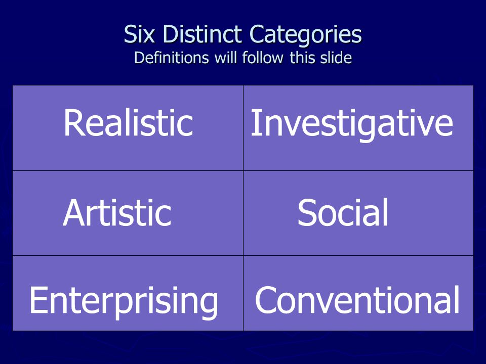 Six Distinct Categories Definitions will follow this slide Realistic Investigative Artistic Social Enterprising Conventional