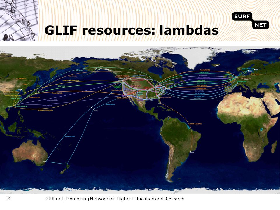 SURFnet, Pioneering Network for Higher Education and Research13 GLIF resources: lambdas