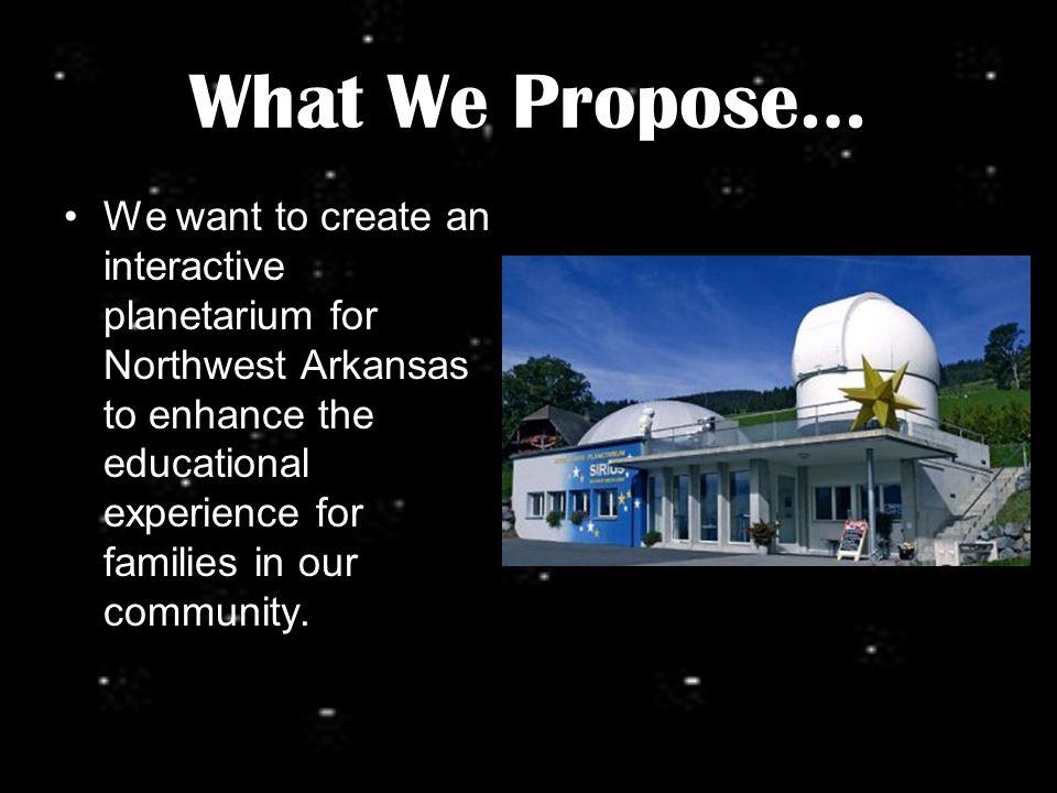 What is a Planetarium.