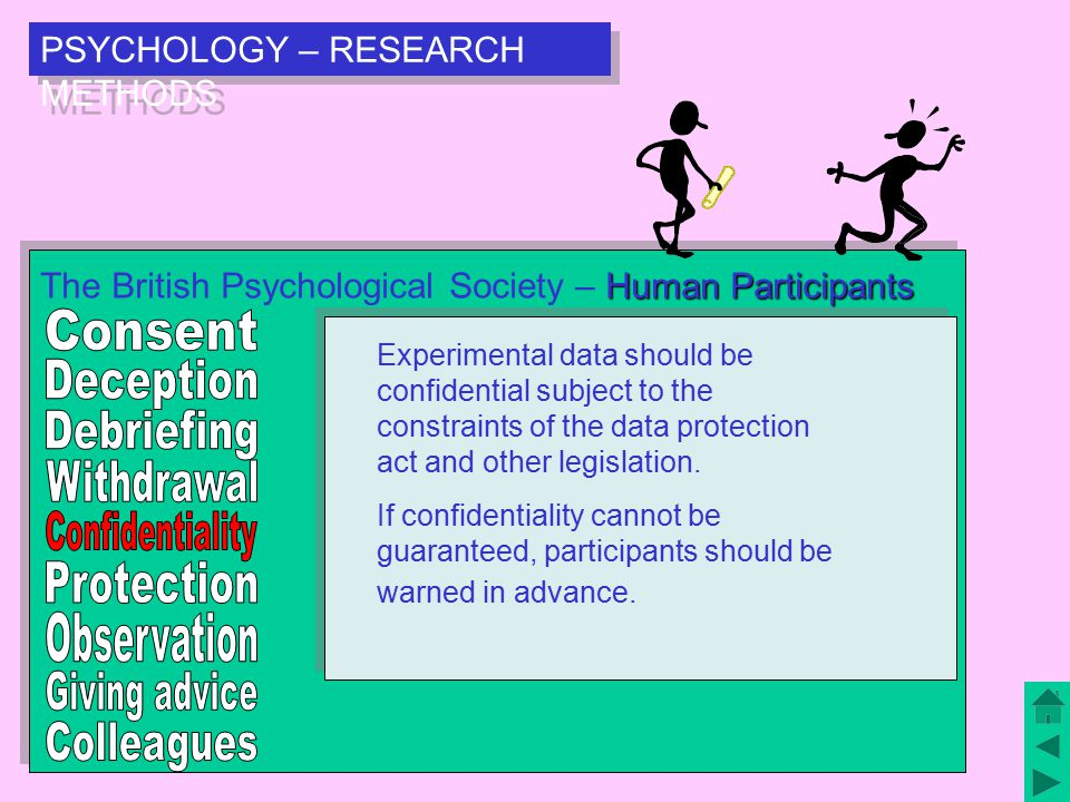 PSYCHOLOGY – RESEARCH METHODS Human Participants The British Psychological Society – Human Participants Investigators have a responsibility to protect participants from physical and mental harm.