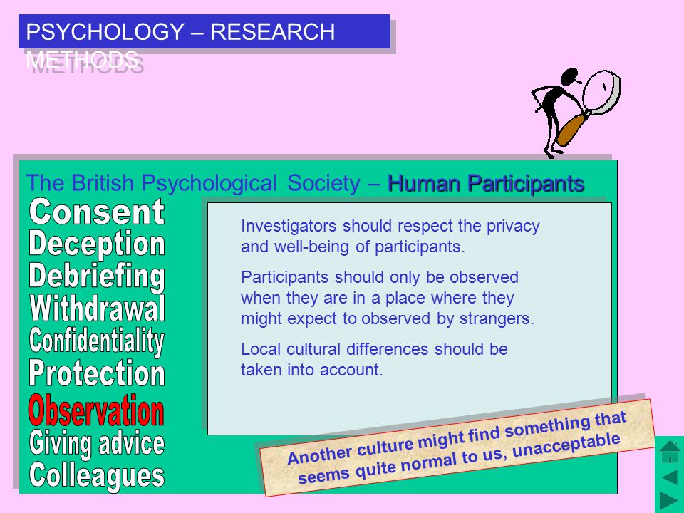 PSYCHOLOGY – RESEARCH METHODS Human Participants The British Psychological Society – Human Participants Investigators should respect the privacy and well-being of participants.