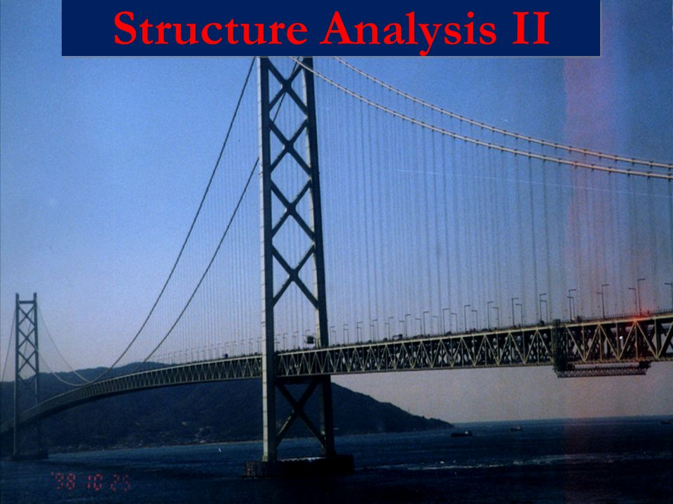 Introduction DETERMINATEWhat is statically DETERMINATE structure.