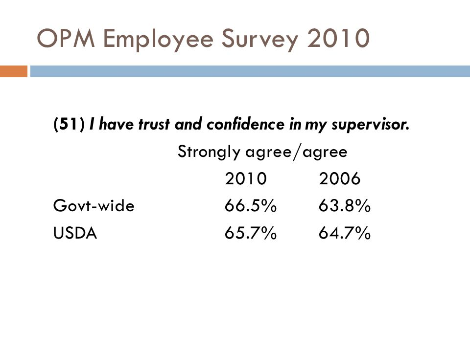 OPM Employee Survey 2010 (51) I have trust and confidence in my supervisor.