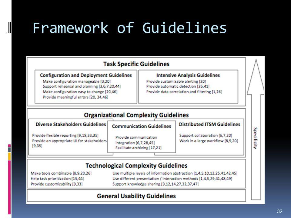 Framework of Guidelines 32