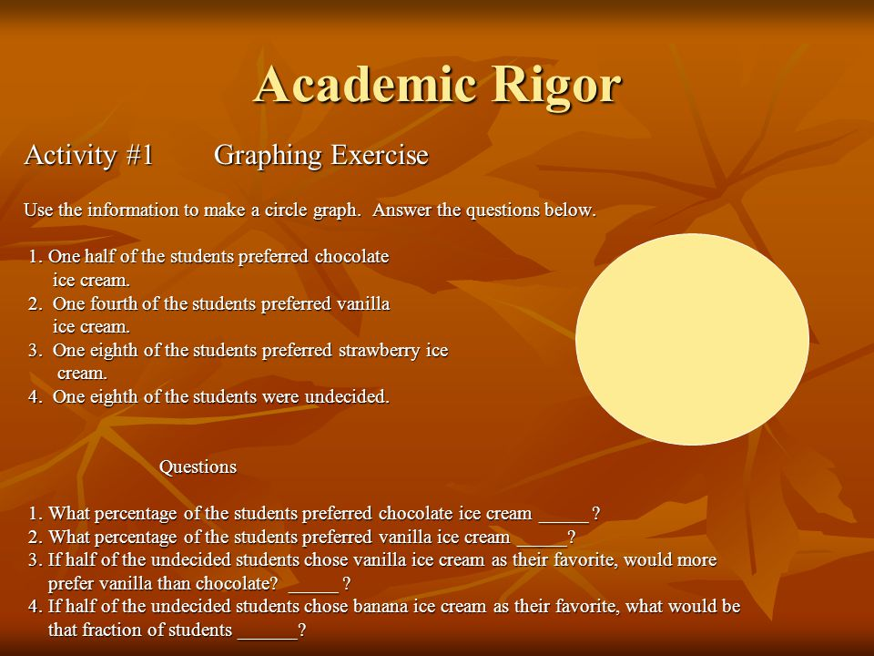 Academic Rigor Activity #1 Graphing Exercise Activity #1 Graphing Exercise Use the information to make a circle graph. Answer the questions below. Use