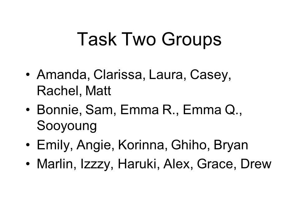 Task Two Groups Amanda, Clarissa, Laura, Casey, Rachel, Matt Bonnie, Sam, Emma R., Emma Q., Sooyoung Emily, Angie, Korinna, Ghiho, Bryan Marlin, Izzzy, Haruki, Alex, Grace, Drew