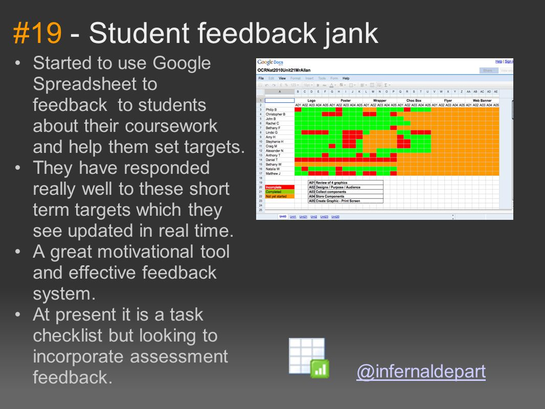#19 - Student feedback jank Started to use Google Spreadsheet to feedback to students about their coursework and help them set targets. They have resp