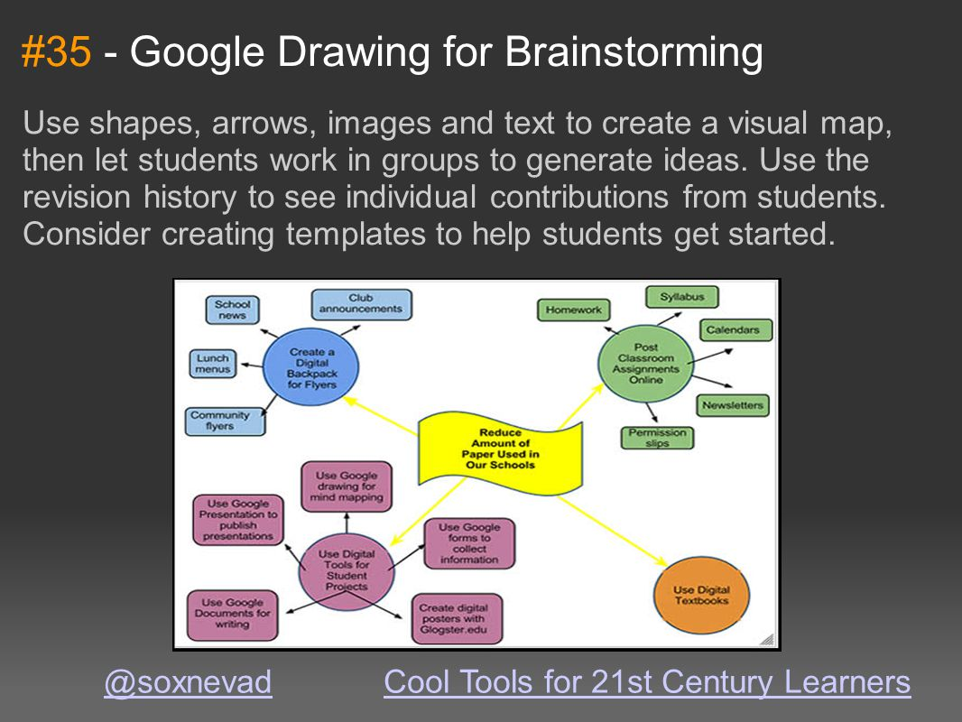 #35 - Google Drawing for Brainstorming Use shapes, arrows, images and text to create a visual map, then let students work in groups to generate ideas.