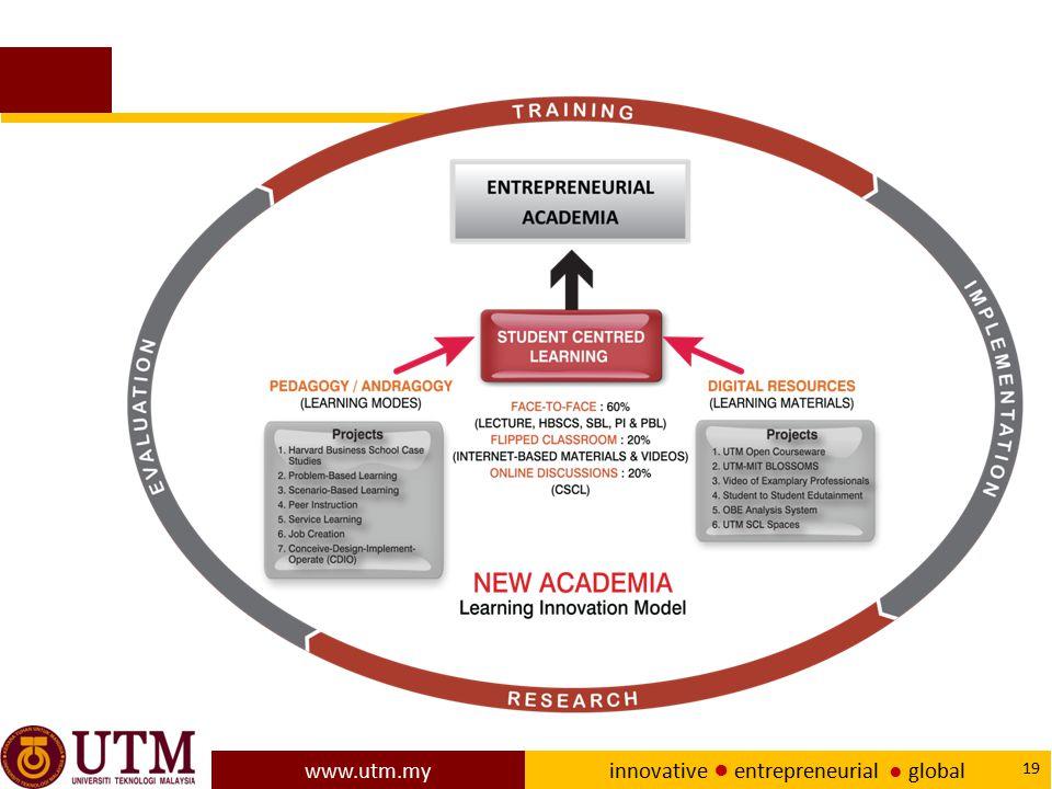 www.utm.my innovative ● entrepreneurial ● global 19