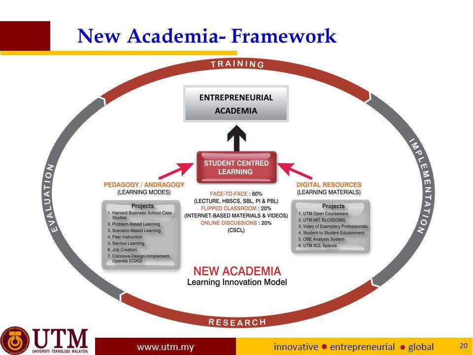 www.utm.my innovative ● entrepreneurial ● global 20 New Academia- Framework