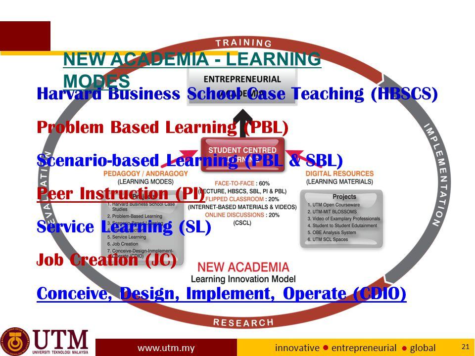 www.utm.my innovative ● entrepreneurial ● global 21 Harvard Business School Case Teaching (HBSCS) Problem Based Learning (PBL) Scenario-based Learning