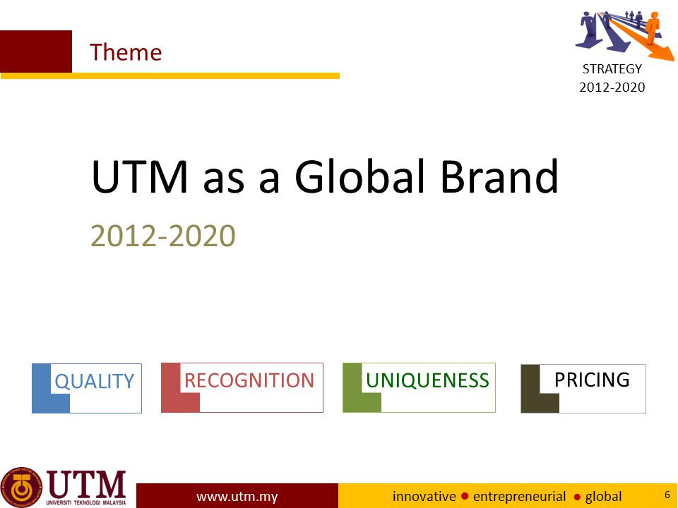 www.utm.my innovative ● entrepreneurial ● global 27 UTM NEW ACADEMIA LEARNING INNOVATION MODEL Under Learning Mode (Pedagogy/Andragogy), there are: ● Harvard Business School Case Studies ● Problem-Based Learning ● Scenario Based Learning ● Peer Instruction ● Service Learning ● Job Creation ● Conceive, Design, Implement and Operate (CDIO) Under Learning Materials (Digital Resources), there are: ● UTM OpenCourseWare ● UTM-MIT BLOSSOMS ● Video of Exemplary Professionals ● Student-to-Student Edutainment ● OBE Analysis System ● UTM SCL Spaces