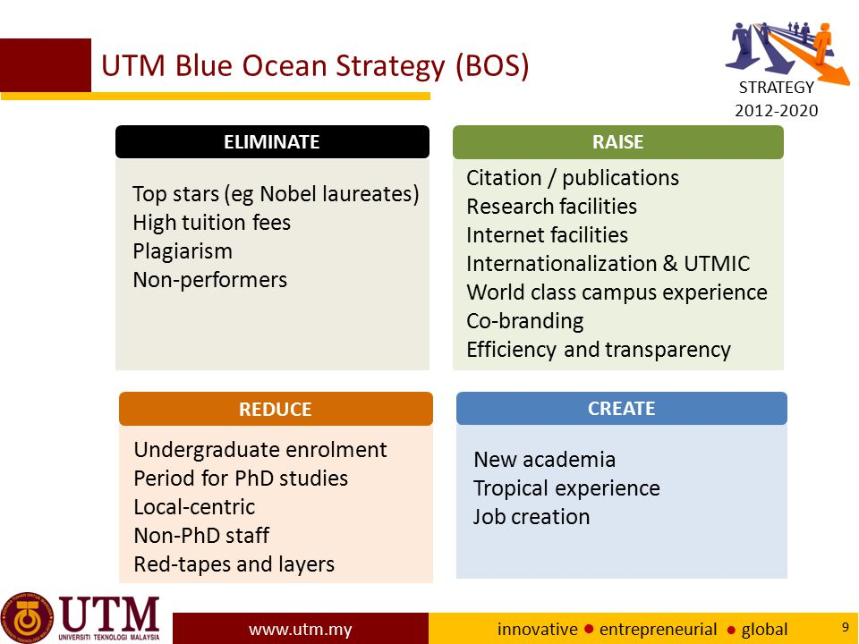 www.utm.my innovative ● entrepreneurial ● global 30 UTM NEW ACADEMIA LEARNING INNOVATION MODEL Training : For example: Peer Instruction Online Training was conducted in October and November 2012.