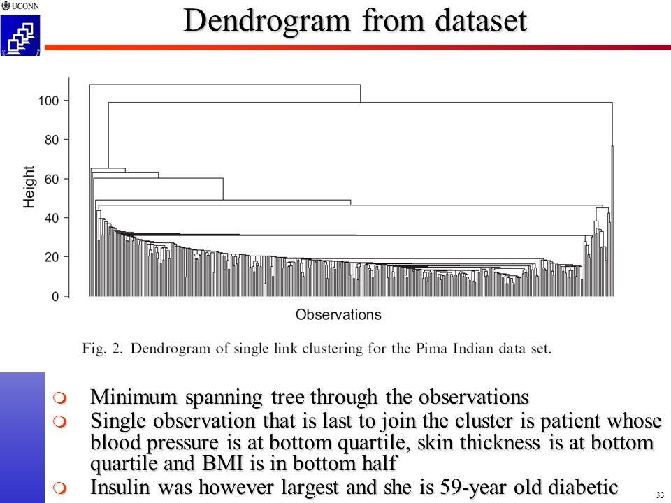 33 CSE 300 Dendrogram from dataset  Minimum spanning tree through the observations  Single observation that is last to join the cluster is patient whose blood pressure is at bottom quartile, skin thickness is at bottom quartile and BMI is in bottom half  Insulin was however largest and she is 59-year old diabetic