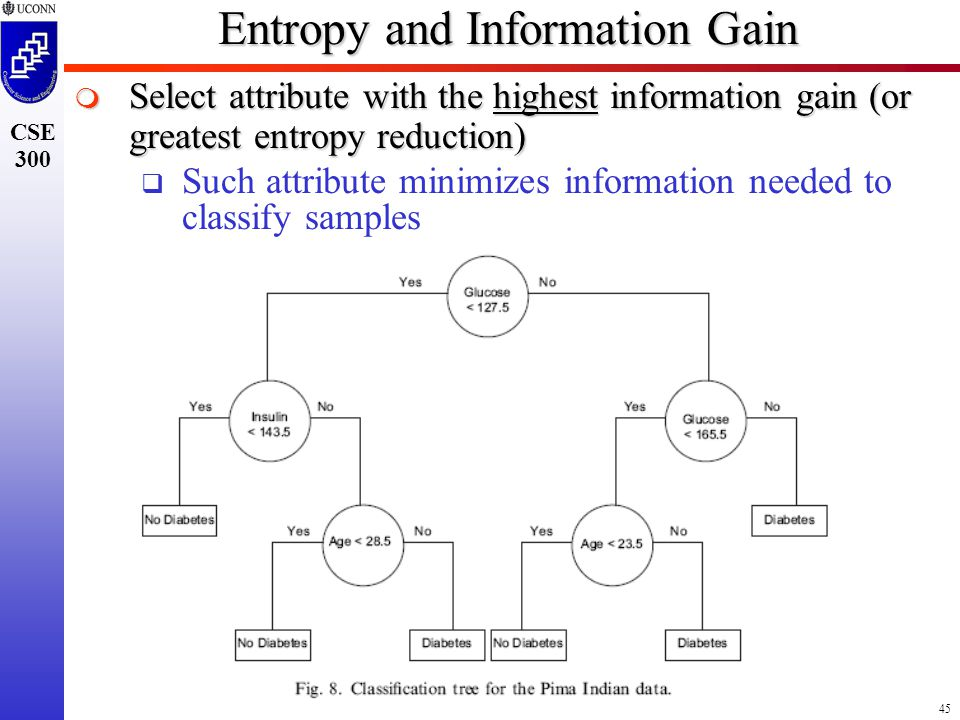 45 CSE 300 Entropy and Information Gain  Select attribute with the highest information gain (or greatest entropy reduction)  Such attribute minimizes information needed to classify samples