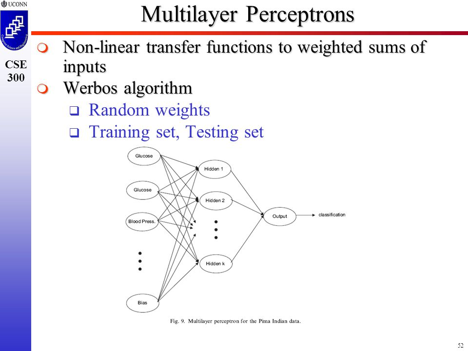 52 CSE 300 Multilayer Perceptrons  Non-linear transfer functions to weighted sums of inputs  Werbos algorithm  Random weights  Training set, Testing set