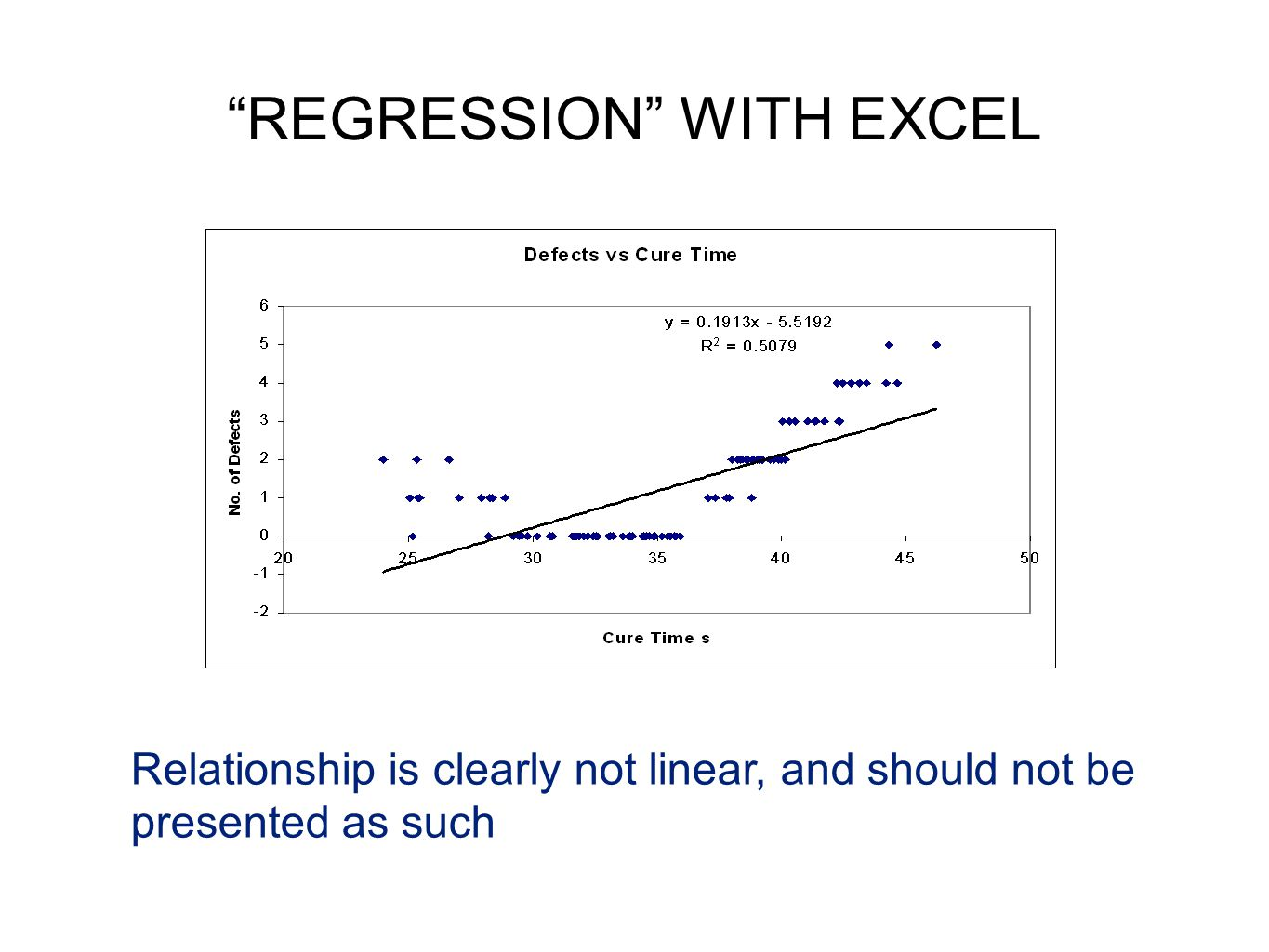 REGRESSION WITH EXCEL Relationship is clearly not linear, and should not be presented as such