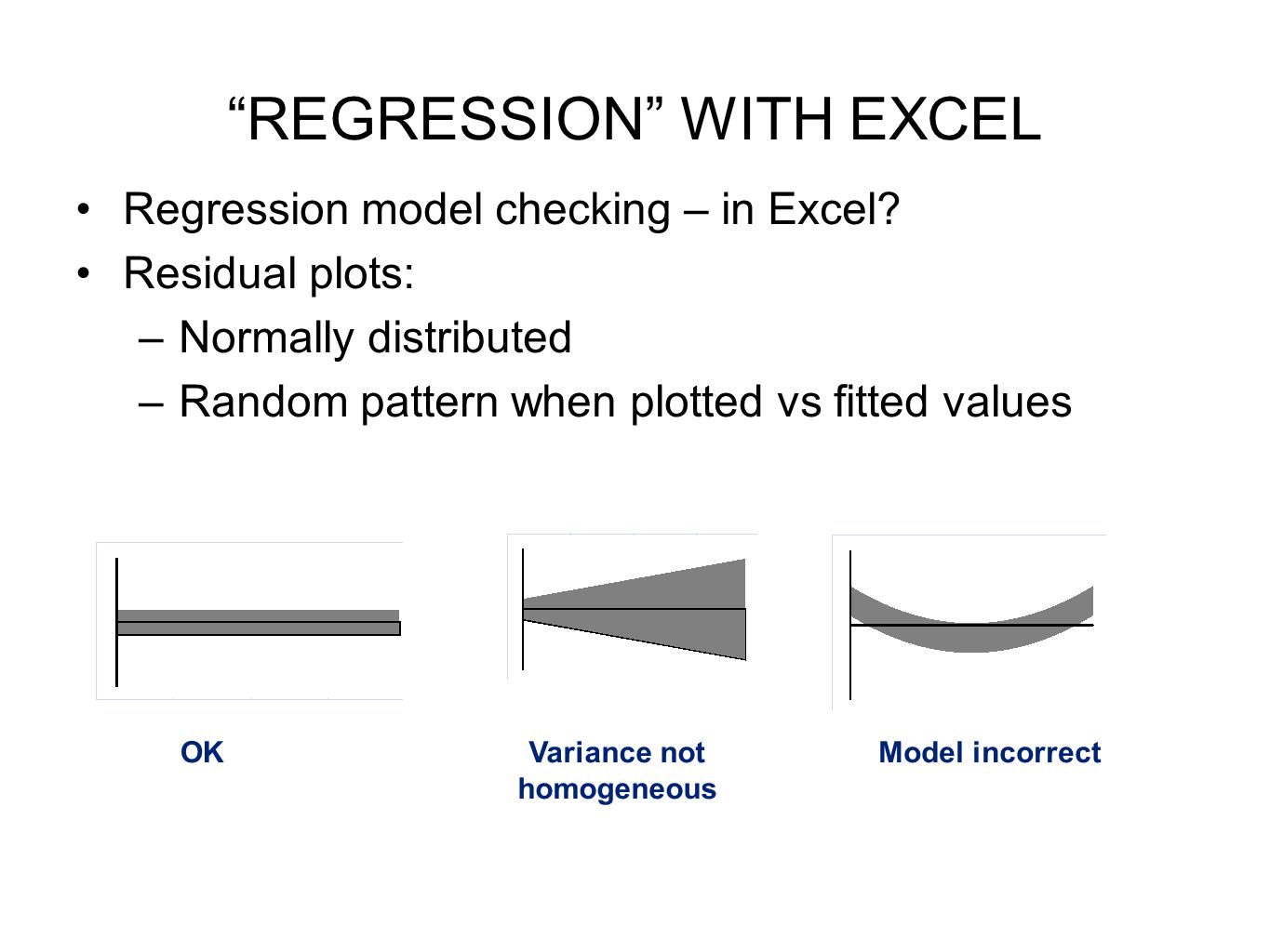 REGRESSION WITH EXCEL Regression model checking – in Excel.
