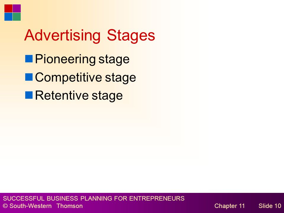 SUCCESSFUL BUSINESS PLANNING FOR ENTREPRENEURS © South-Western Thomson Chapter 11Slide 10 Advertising Stages Pioneering stage Competitive stage Retentive stage