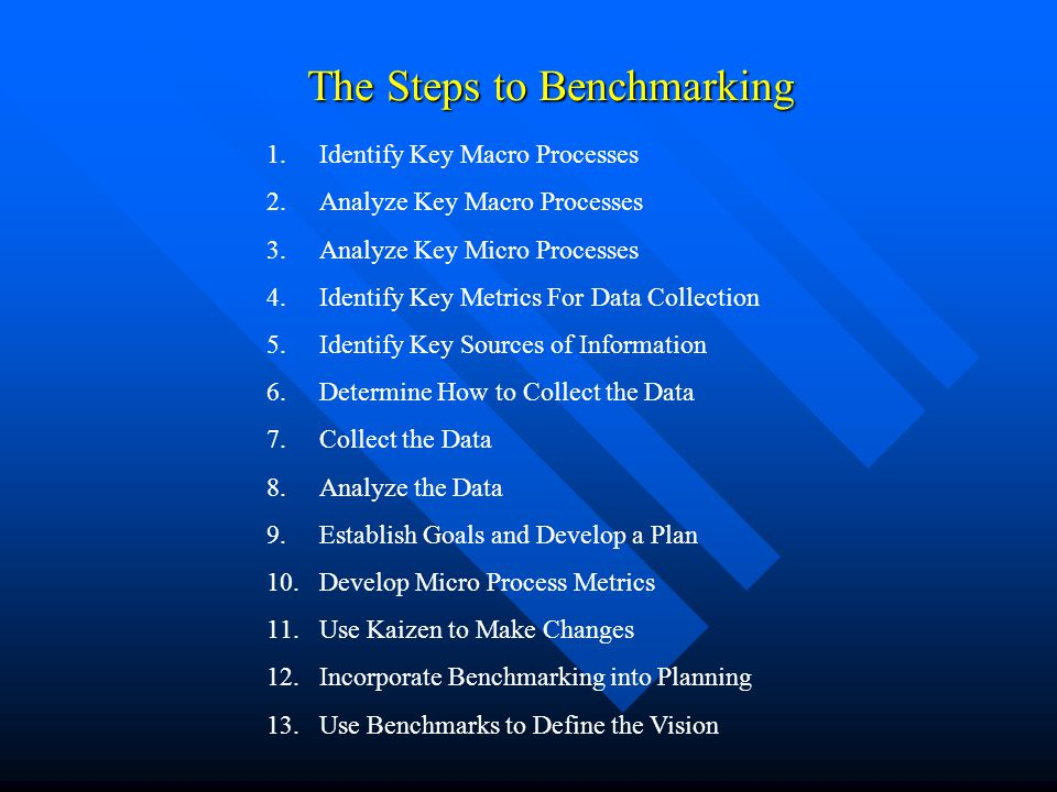 The Steps to Benchmarking The Steps to Benchmarking 1.Identify Key Macro Processes 2.Analyze Key Macro Processes 3.Analyze Key Micro Processes 4.Ident