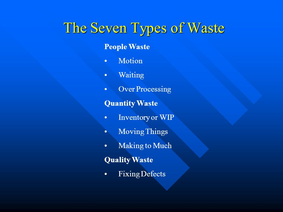 The Seven Types of Waste People Waste Motion Waiting Over Processing Quantity Waste Inventory or WIP Moving Things Making to Much Quality Waste Fixing