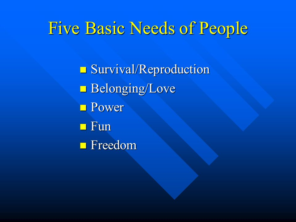 Five Basic Needs of People Survival/Reproduction Survival/Reproduction Belonging/Love Belonging/Love Power Power Fun Fun Freedom Freedom
