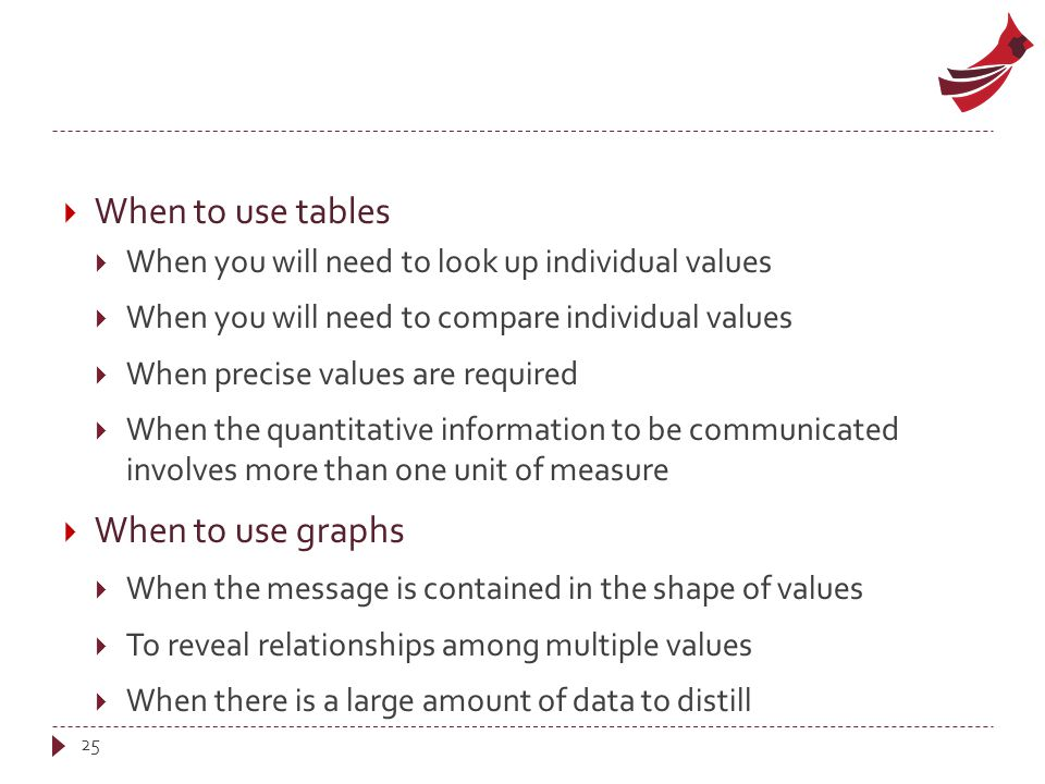  When to use tables  When you will need to look up individual values  When you will need to compare individual values  When precise values are req