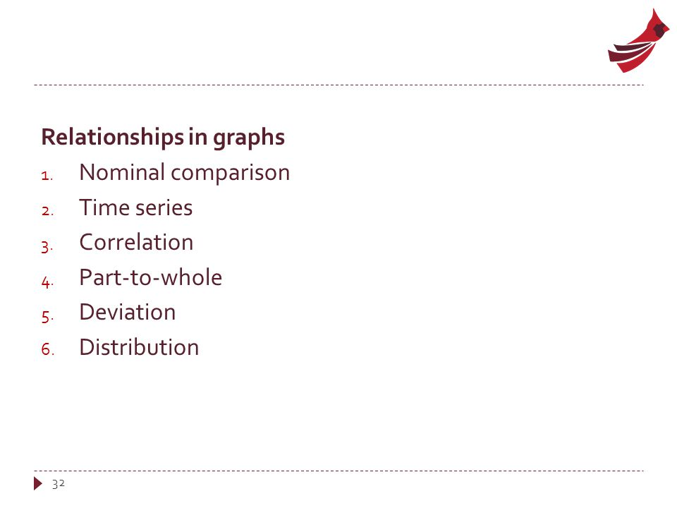 Relationships in graphs 1. Nominal comparison 2. Time series 3.