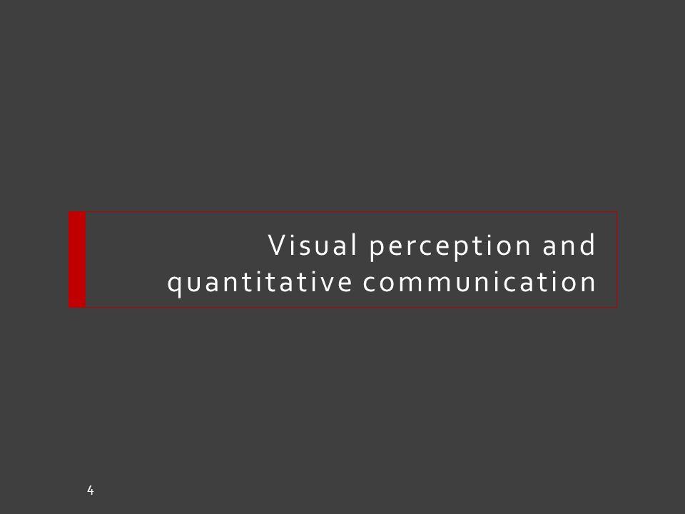 Relationships in graphs Nominal comparison 35