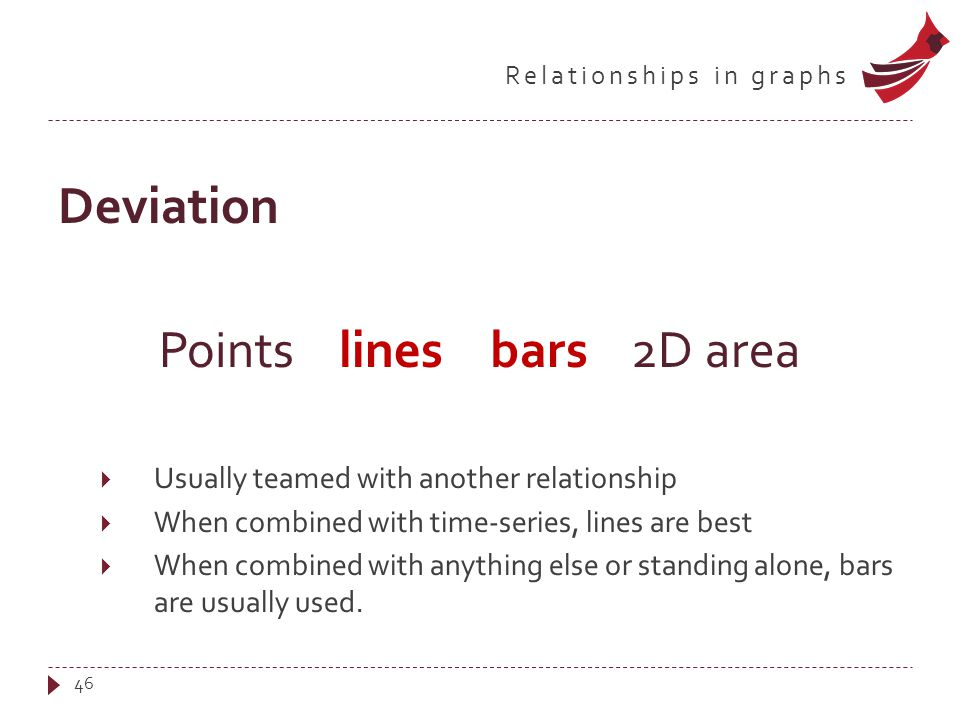 Relationships in graphs Deviation Points lines bars 2D area  Usually teamed with another relationship  When combined with time-series, lines are best  When combined with anything else or standing alone, bars are usually used.