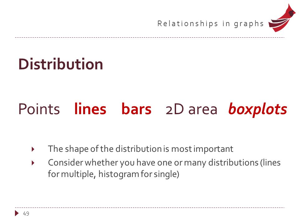 Relationships in graphs Distribution Points lines bars 2D area boxplots  The shape of the distribution is most important  Consider whether you have one or many distributions (lines for multiple, histogram for single) 49