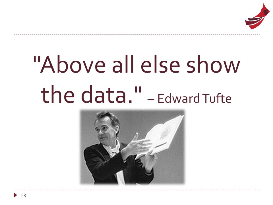Above all else show the data. – Edward Tufte 53