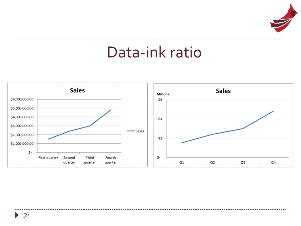Data-ink ratio 56