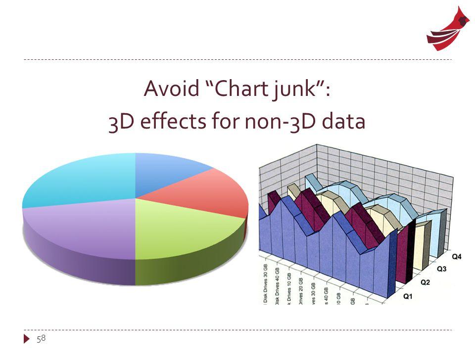 """Avoid """"Chart junk"""": 3D effects for non-3D data 58"""