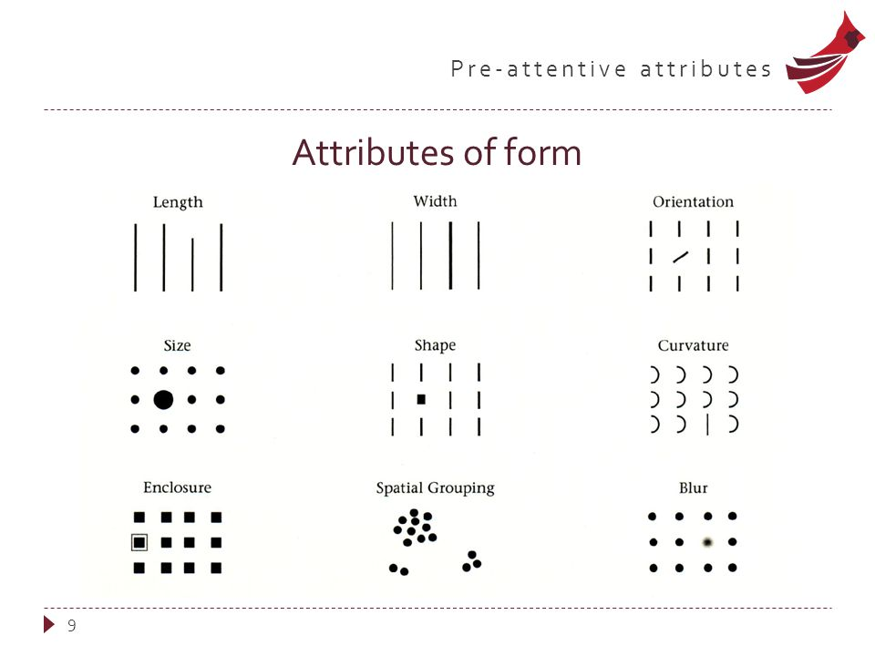 Pre-attentive attributes Some limitations of our brains  Up to 8 different hues  Up to 4 different orientations or sizes  Less than 10 of other attributes  We can only process one attribute at a time 20