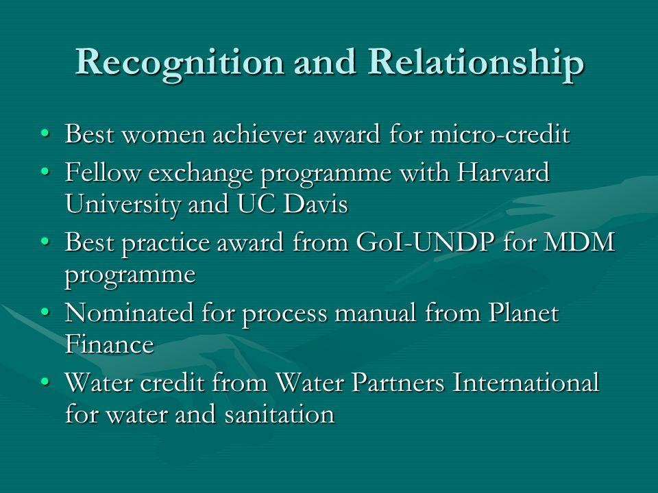 Partner Organizations Current partners  National/ State  Department of Education and Department of social welfare, New Delhi  Rashtriya Mahila Kosh, Ministry of women and child development, Govt.