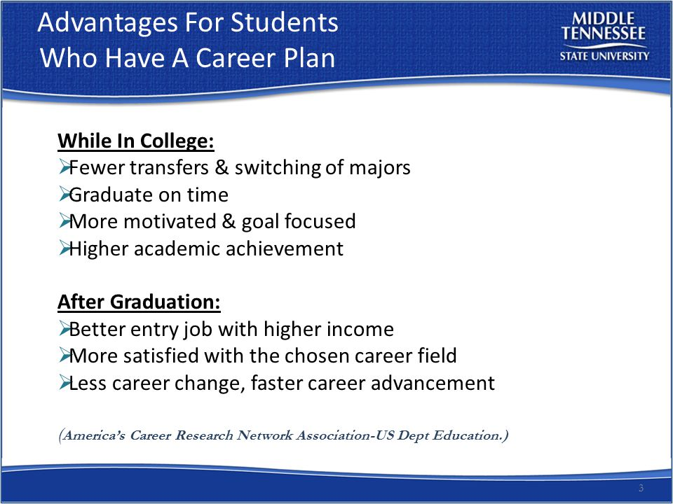 3 While In College:  Fewer transfers & switching of majors  Graduate on time  More motivated & goal focused  Higher academic achievement After Graduation:  Better entry job with higher income  More satisfied with the chosen career field  Less career change, faster career advancement ( America's Career Research Network Association-US Dept Education.) Advantages For Students Who Have A Career Plan