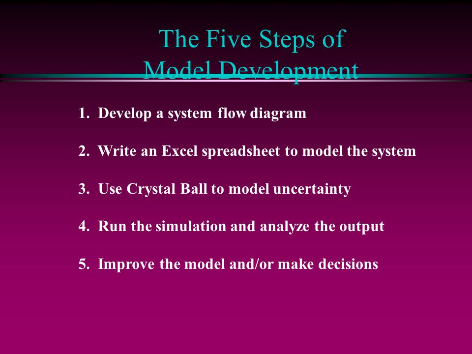1. Develop a system flow diagram 2. Write an Excel spreadsheet to model the system 3. Use Crystal Ball to model uncertainty 4. Run the simulation and