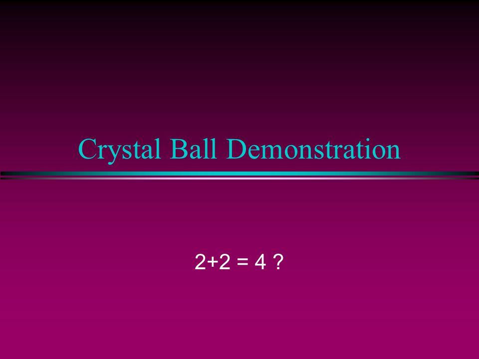 Crystal Ball Demonstration 2+2 = 4