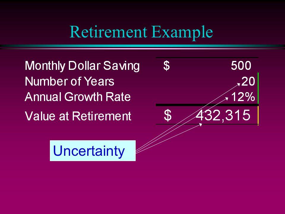 Retirement Example Uncertainty