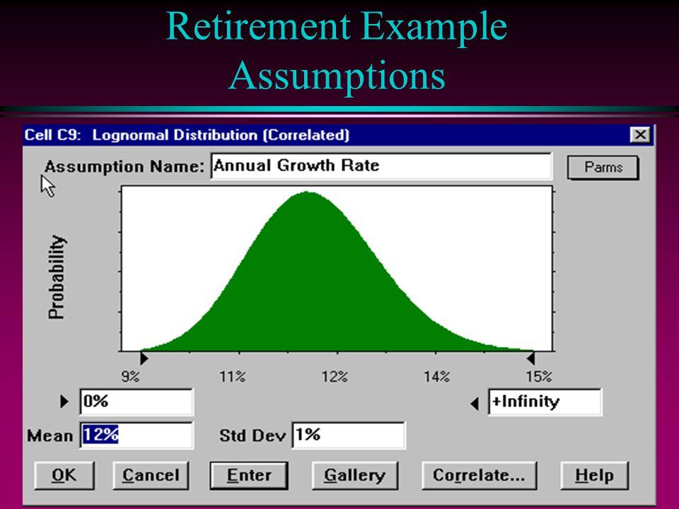 Retirement Example Assumptions