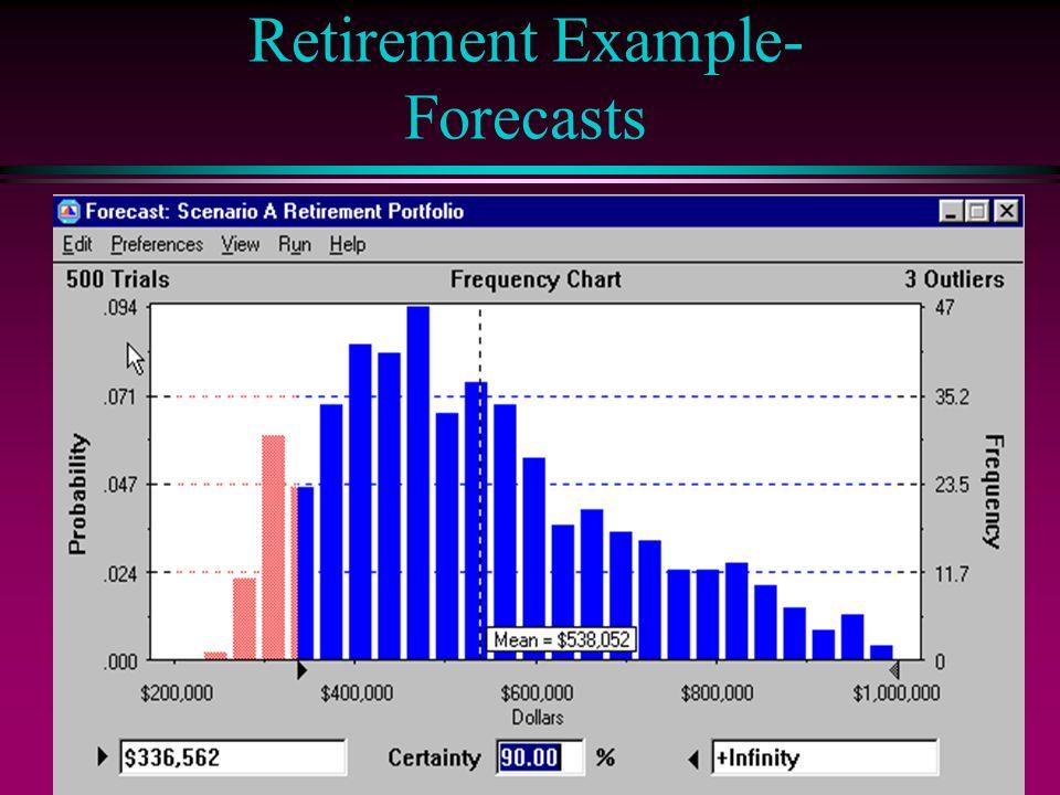 Retirement Example- Forecasts