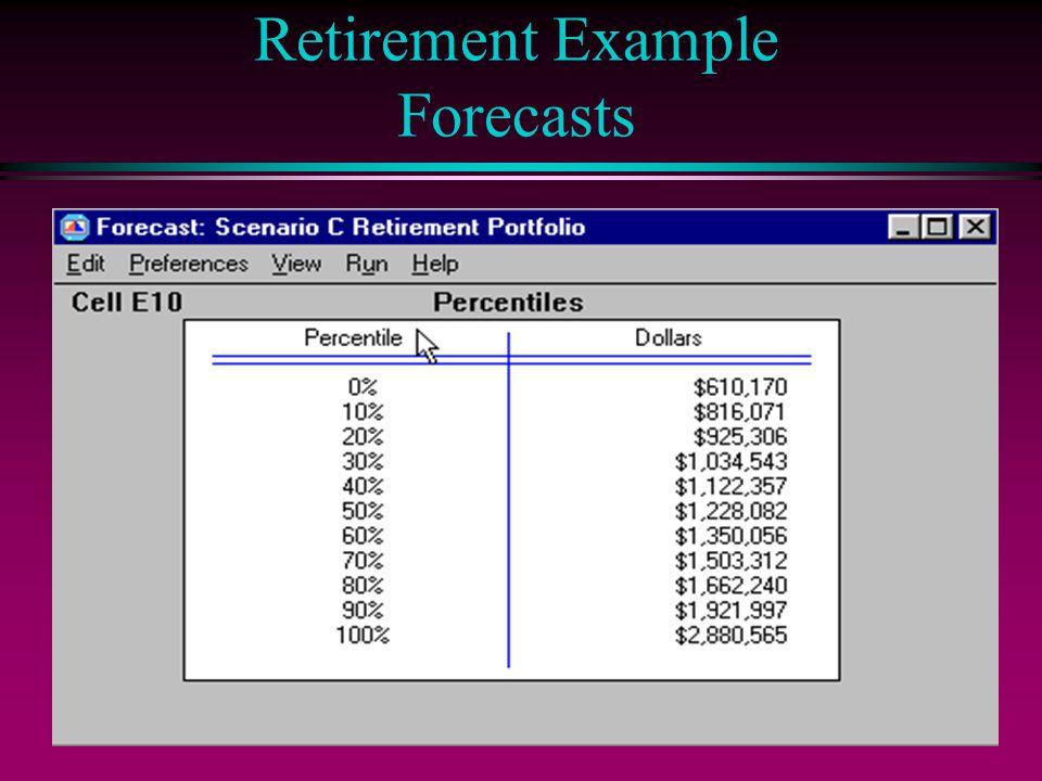 Retirement Example Forecasts