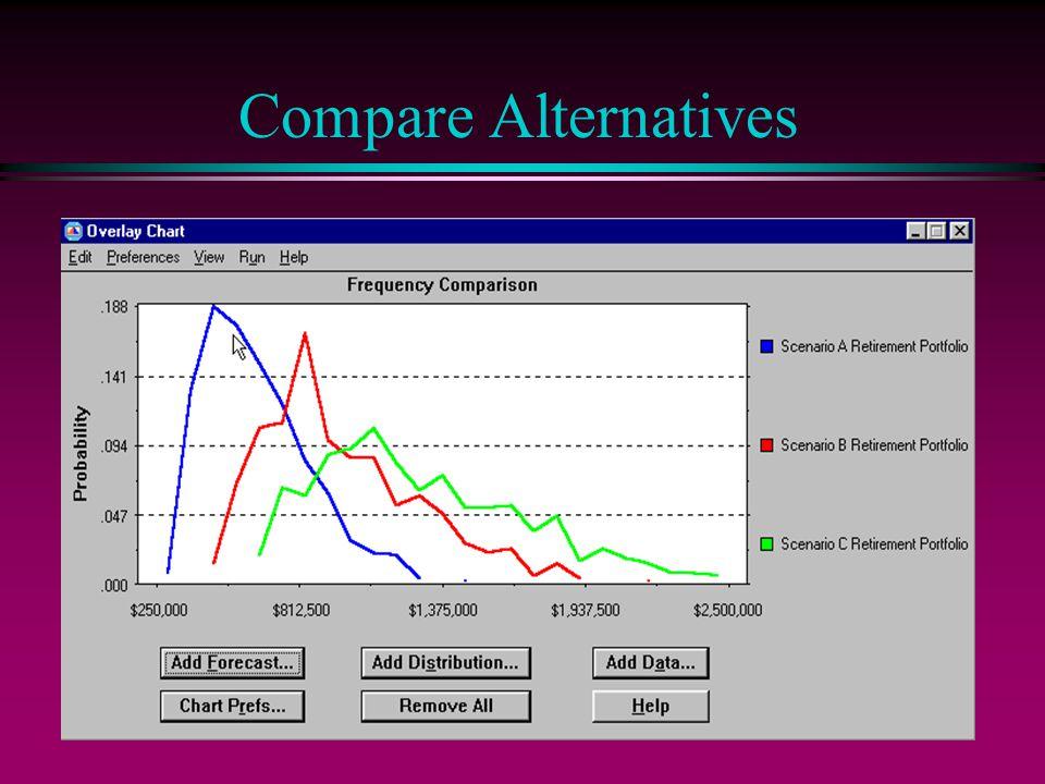 Compare Alternatives