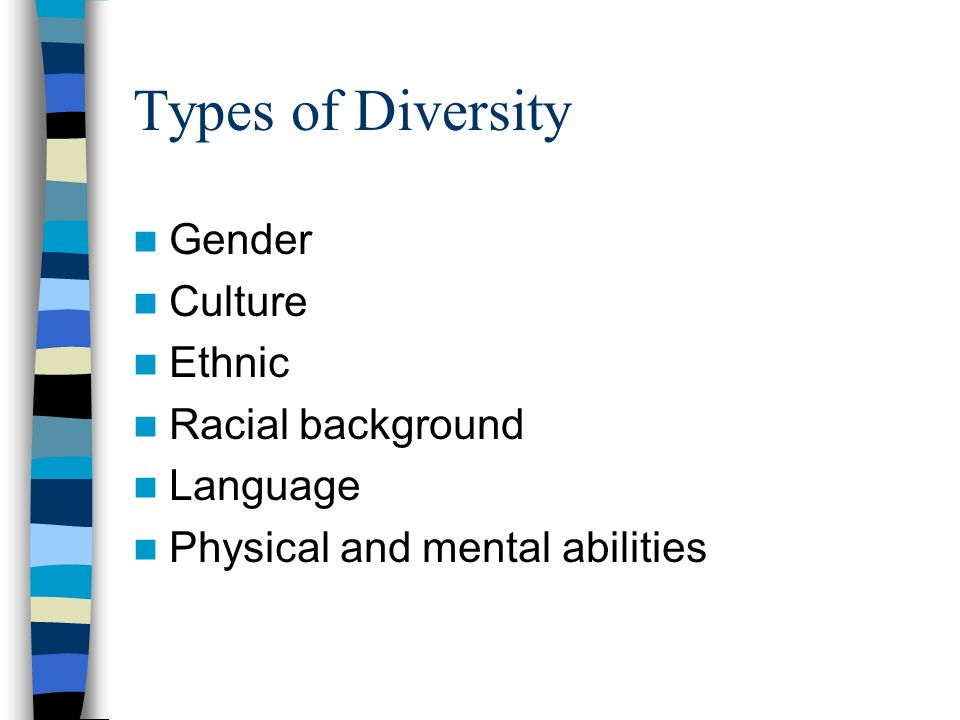 Types of Diversity Gender Culture Ethnic Racial background Language Physical and mental abilities