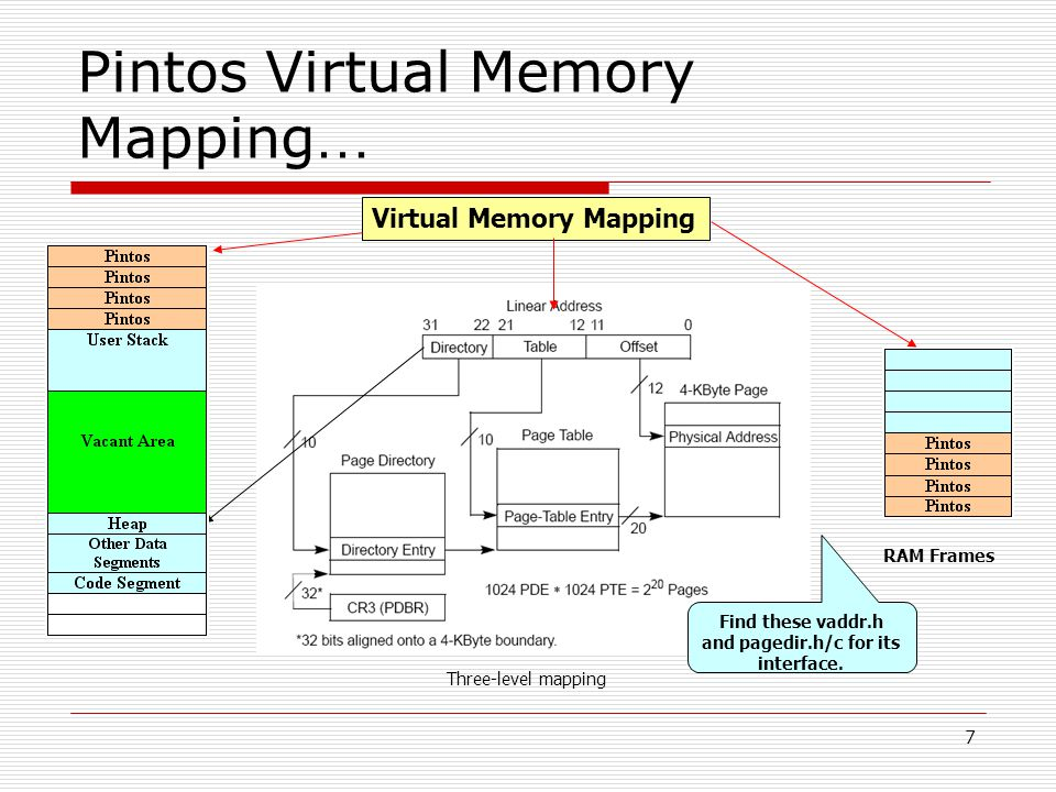 7 Pintos Virtual Memory Mapping … Three-level mapping Find these vaddr.h and pagedir.h/c for its interface.