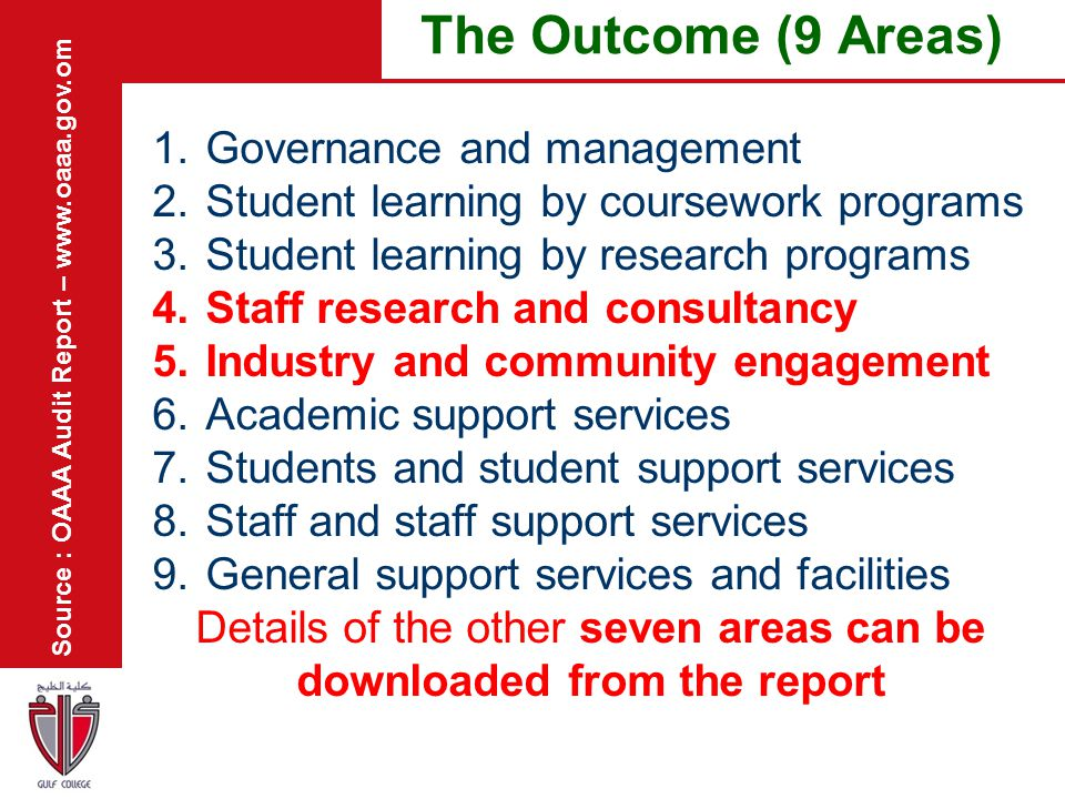 The Outcome (9 Areas) 1.Governance and management 2.Student learning by coursework programs 3.Student learning by research programs 4.Staff research a